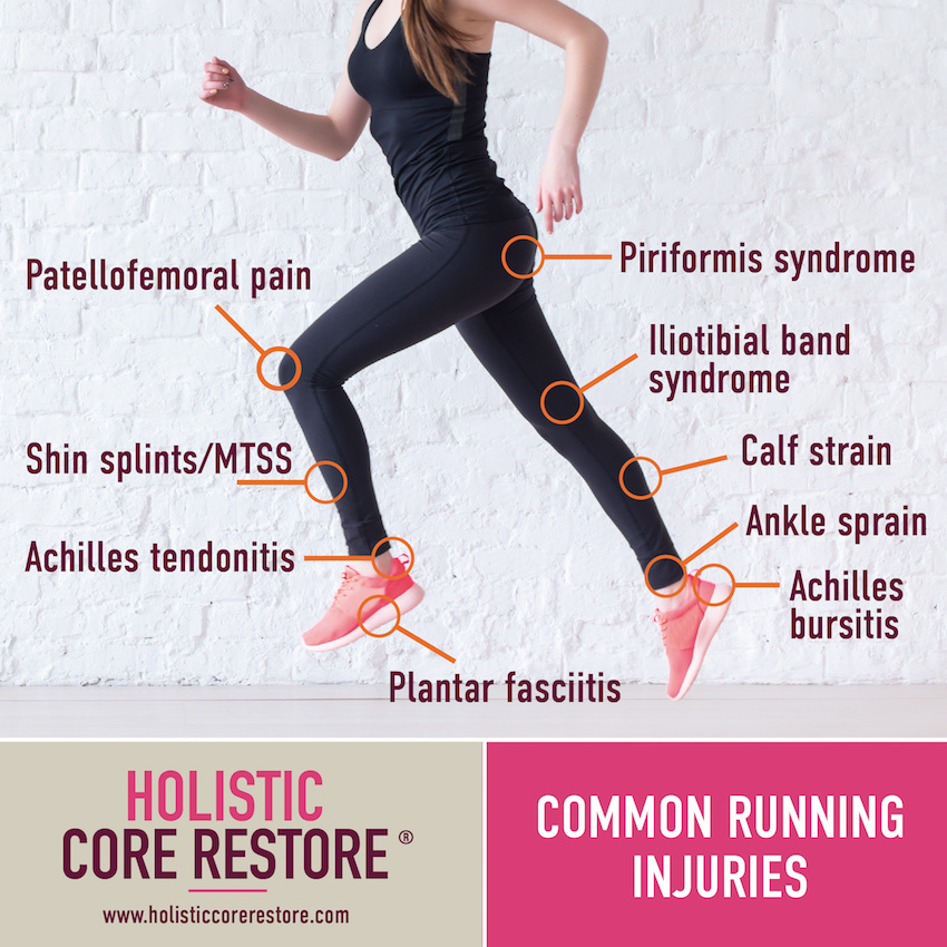 Fit to Run Injuries